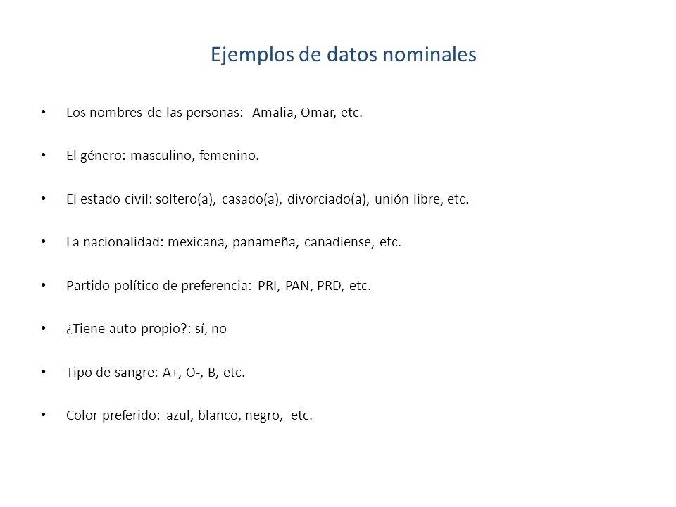Ejemplos de datos nominales