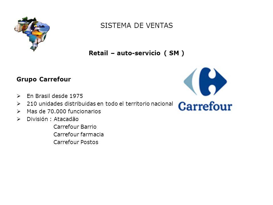 Retail – auto-servicio ( SM )