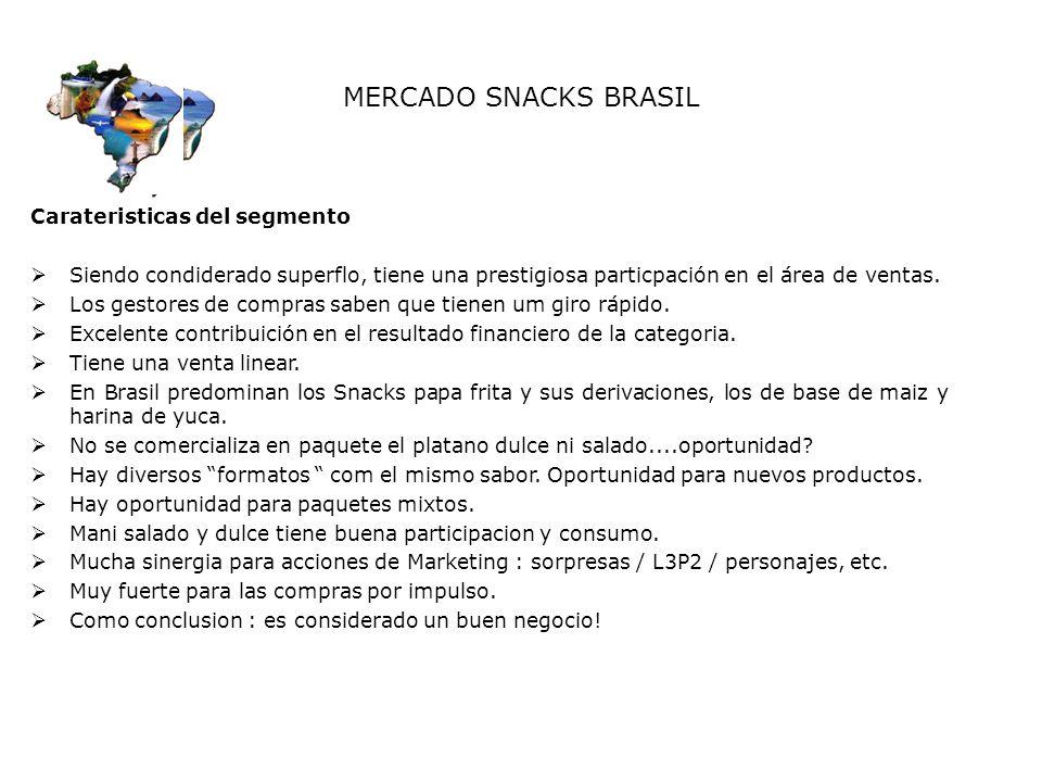 MERCADO SNACKS BRASIL Carateristicas del segmento