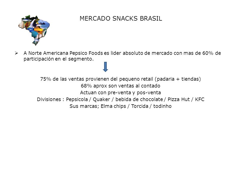 MERCADO SNACKS BRASIL A Norte Americana Pepsico Foods es lider absoluto de mercado con mas de 60% de participación en el segmento.