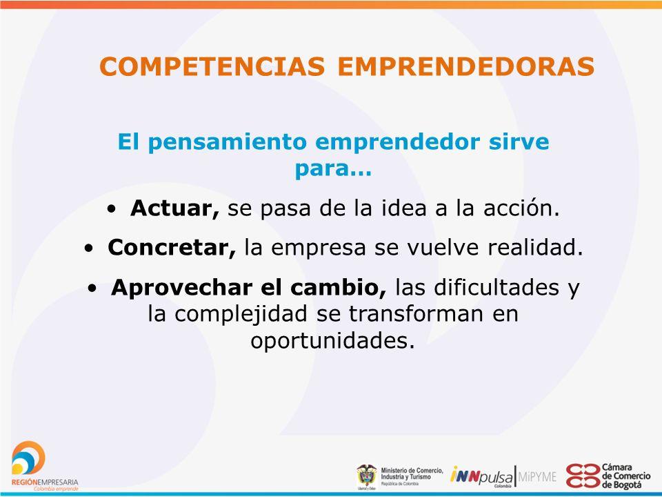 COMPETENCIAS EMPRENDEDORAS El pensamiento emprendedor sirve para…