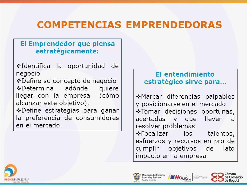 COMPETENCIAS EMPRENDEDORAS