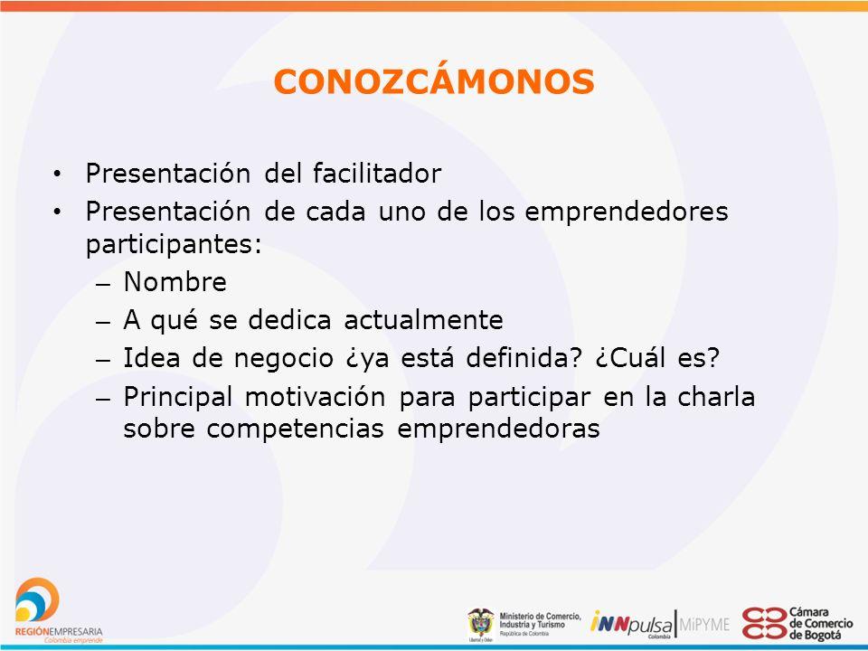 CONOZCÁMONOS Presentación del facilitador