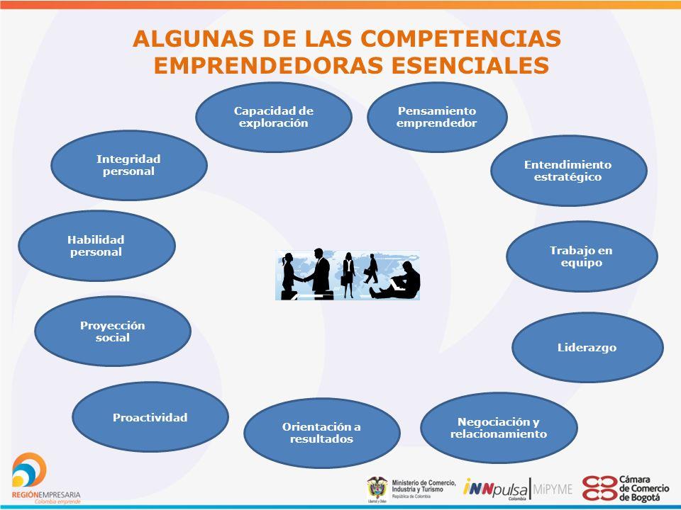 ALGUNAS DE LAS COMPETENCIAS EMPRENDEDORAS ESENCIALES