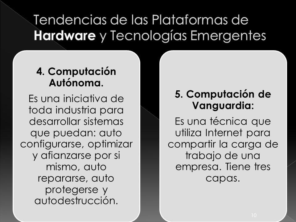 Tendencias de las Plataformas de Hardware y Tecnologías Emergentes