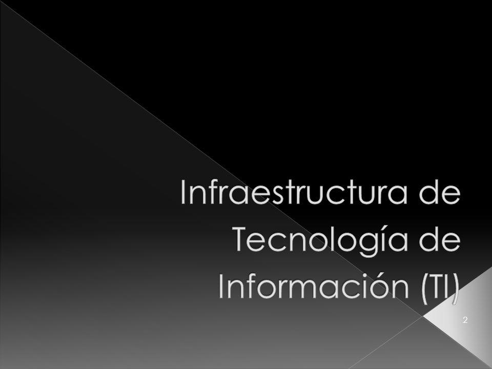 Infraestructura de Tecnología de Información (TI)