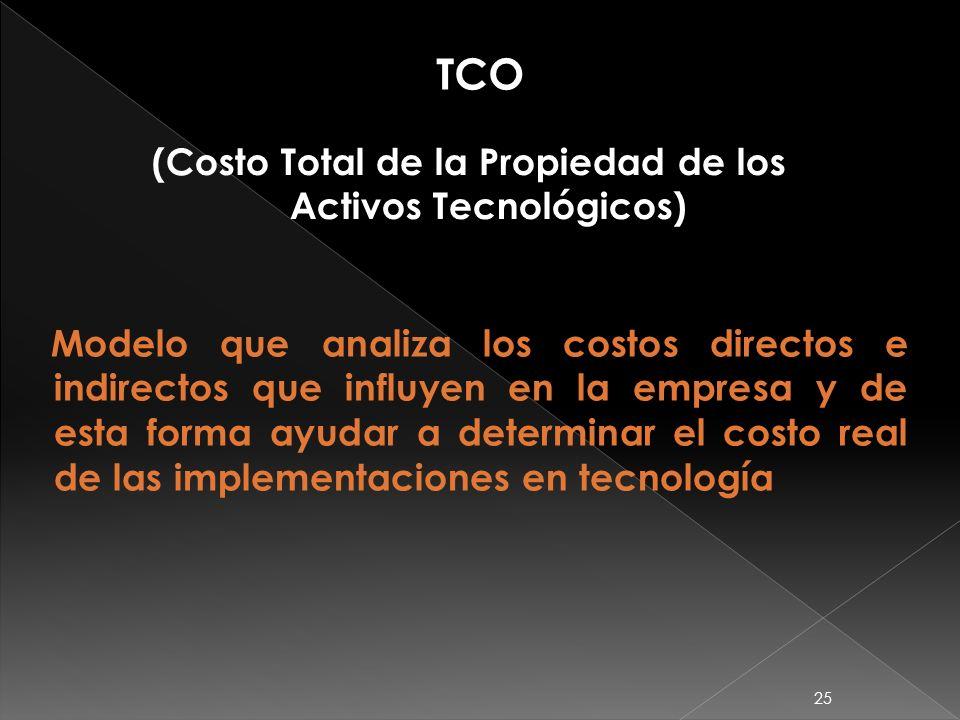 (Costo Total de la Propiedad de los Activos Tecnológicos)