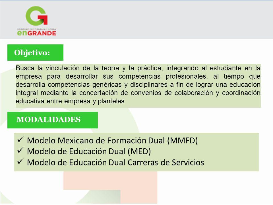 Modelo Mexicano de Formación Dual (MMFD)