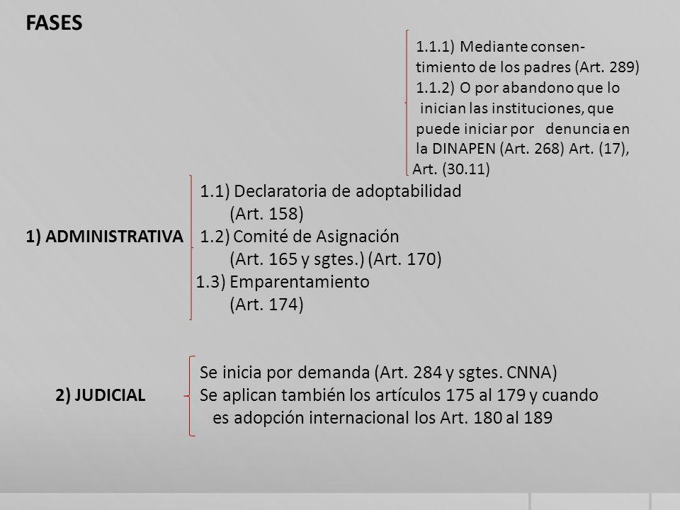 FASES (Art. 158) 1) ADMINISTRATIVA 1.2) Comité de Asignación