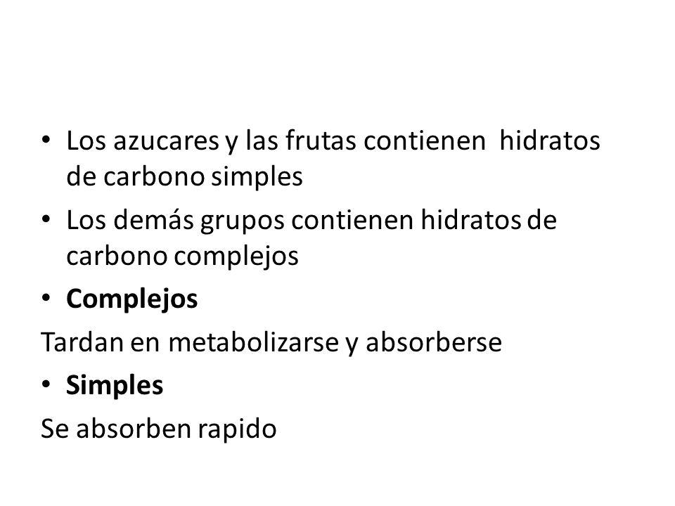 Los azucares y las frutas contienen hidratos de carbono simples