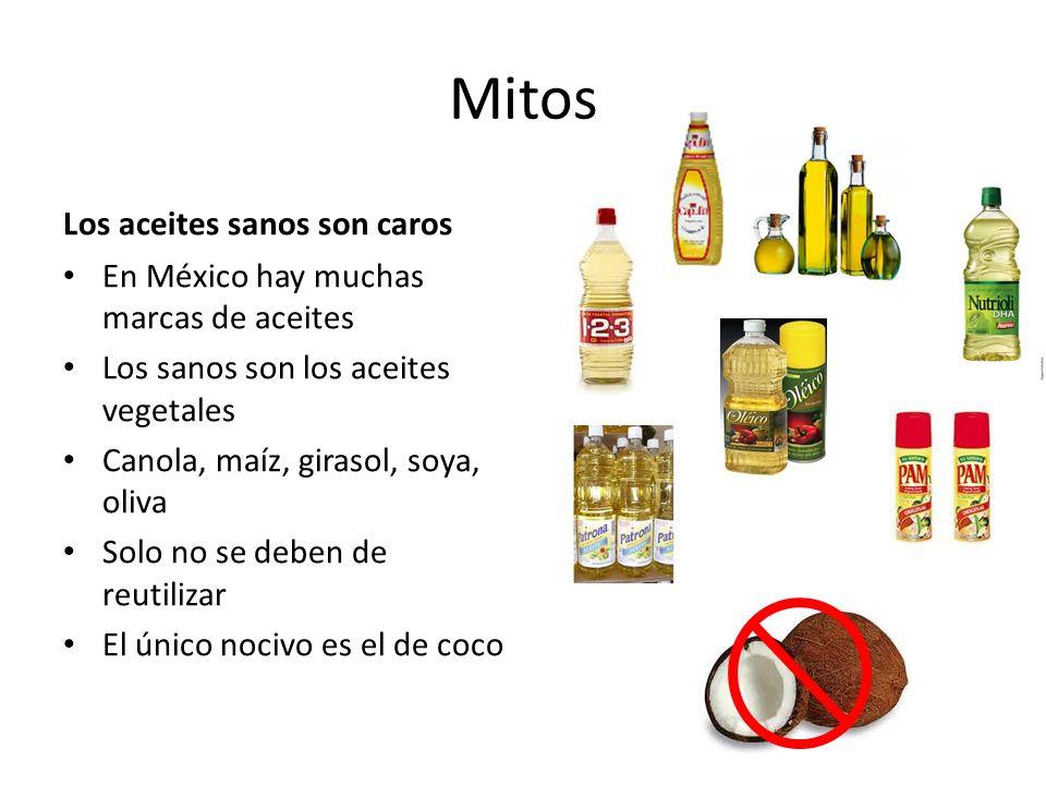 Mitos Los aceites sanos son caros