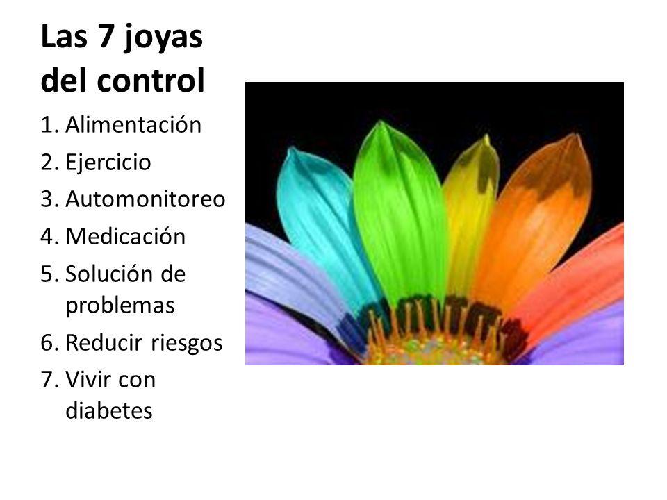 Las 7 joyas del control Alimentación Ejercicio Automonitoreo
