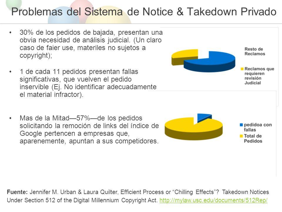 Problemas del Sistema de Notice & Takedown Privado