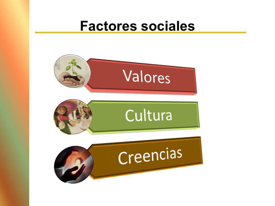 Factores sociales Valores Cultura Creencias