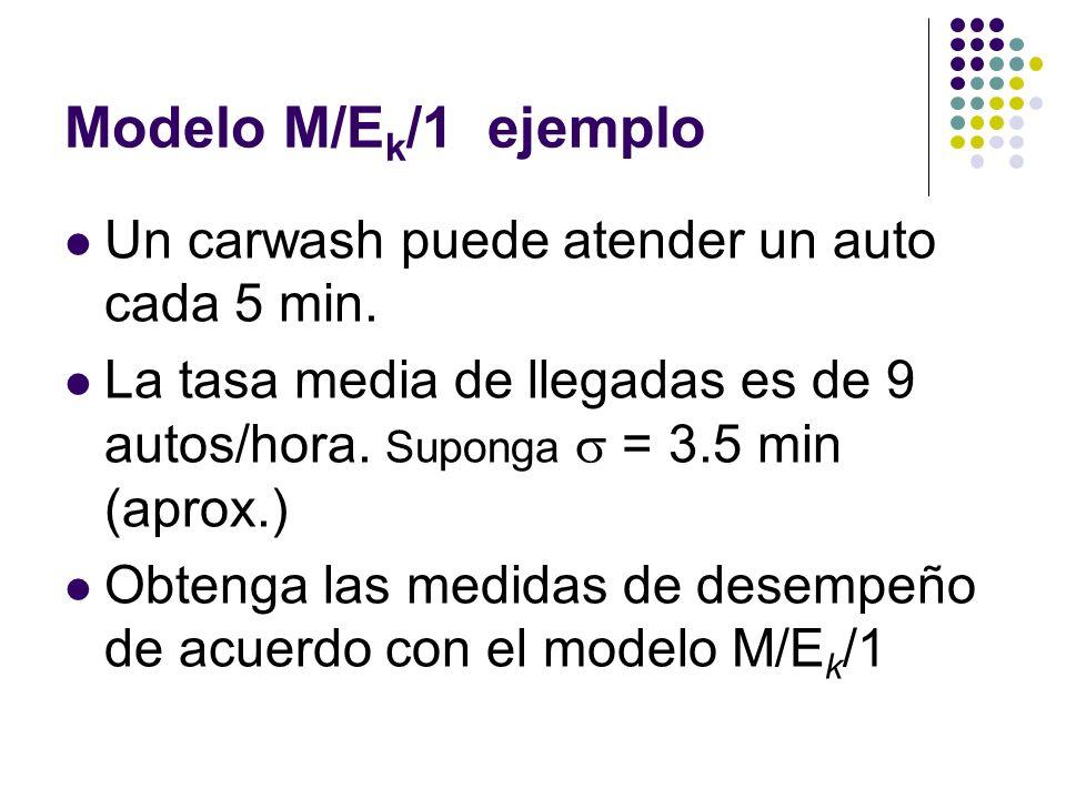 Modelo M/Ek/1 ejemplo Un carwash puede atender un auto cada 5 min.