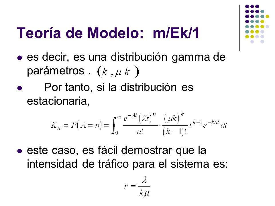 Teoría de Modelo: m/Ek/1