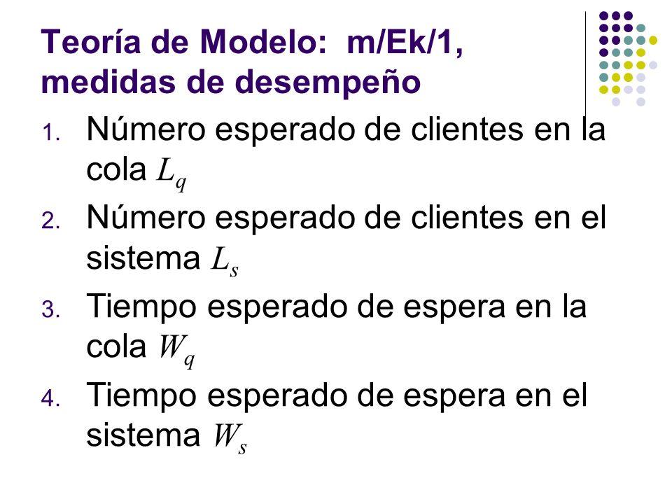 Teoría de Modelo: m/Ek/1, medidas de desempeño
