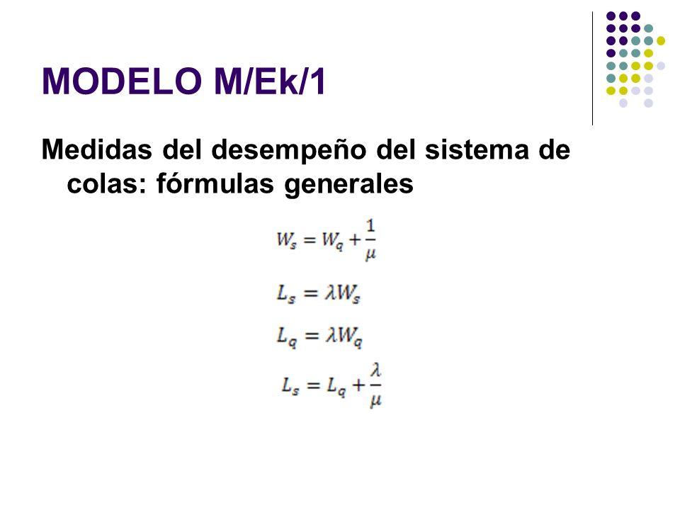 MODELO M/Ek/1 Medidas del desempeño del sistema de colas: fórmulas generales