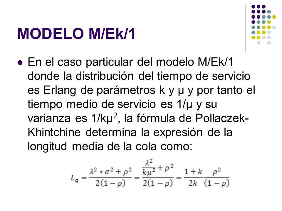 MODELO M/Ek/1