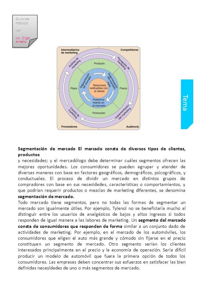 Guia de trabajo MKT. Lic. Olga Arrieta. Tema. Segmentación de mercado El mercado consta de diversos tipos de clientes, productos.