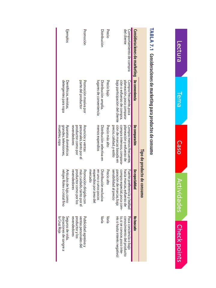 Lectura Tema Caso Actividades Check points