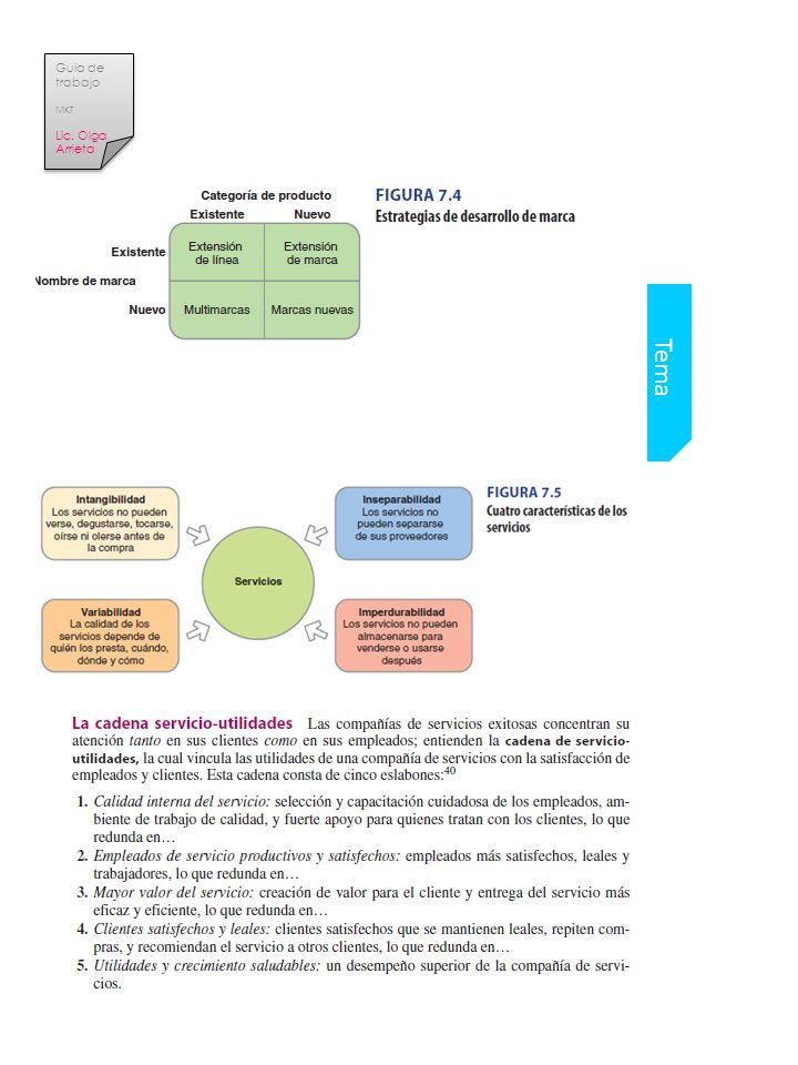 Guia de trabajo MKT Lic. Olga Arrieta Tema