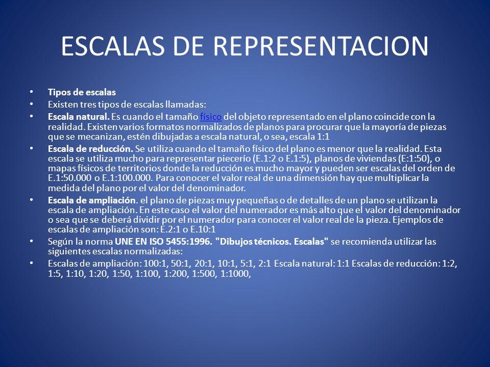 ESCALAS DE REPRESENTACION