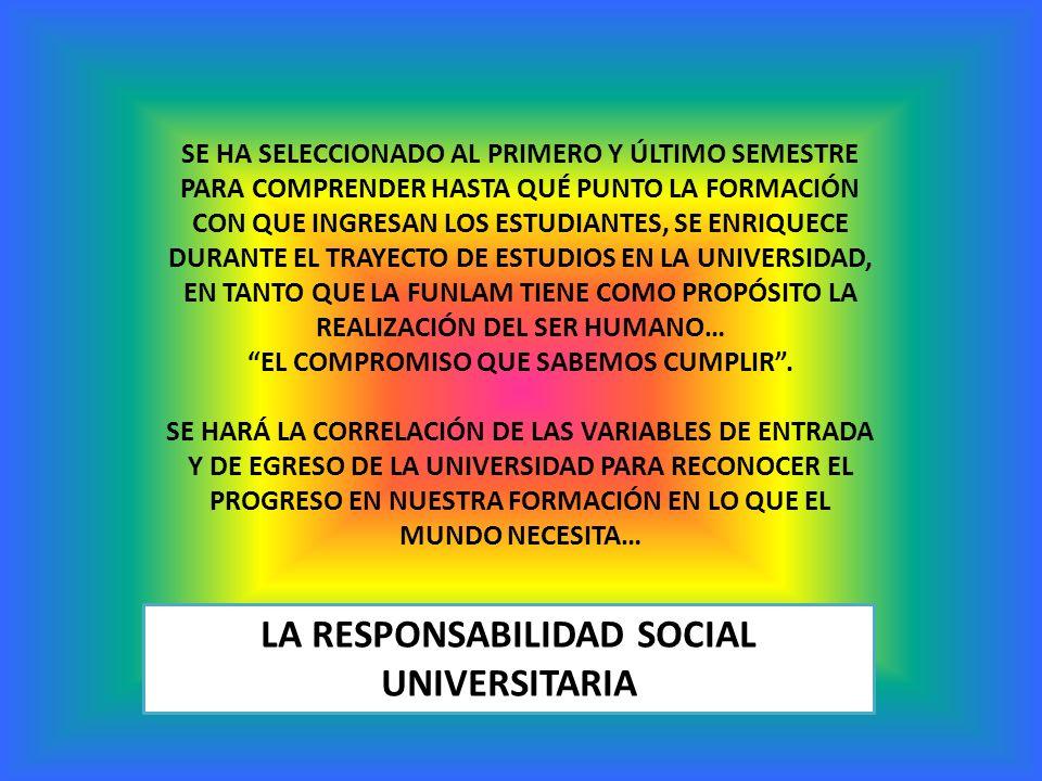 LA RESPONSABILIDAD SOCIAL UNIVERSITARIA