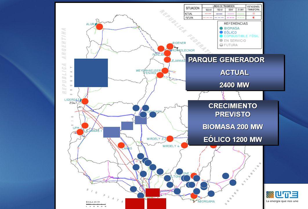 PARQUE GENERADOR ACTUAL 2400 MW CRECIMIENTO PREVISTO BIOMASA 200 MW EÓLICO 1200 MW