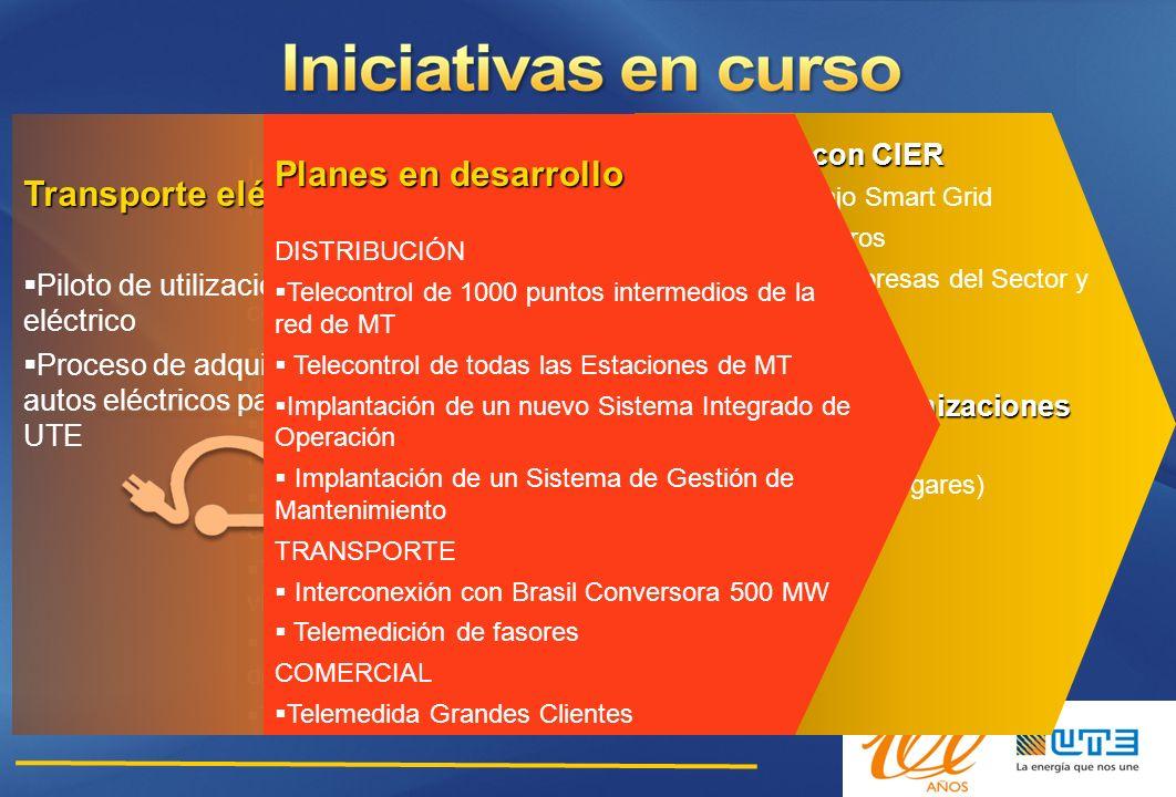 Transporte eléctrico: Planes en desarrollo