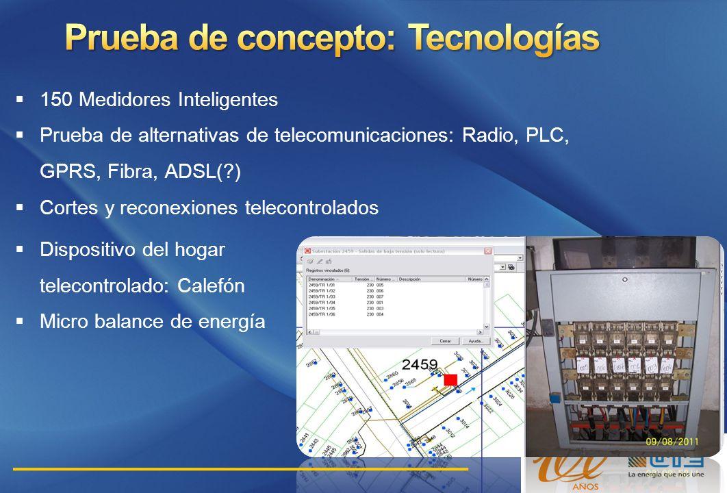 Prueba de concepto: Tecnologías