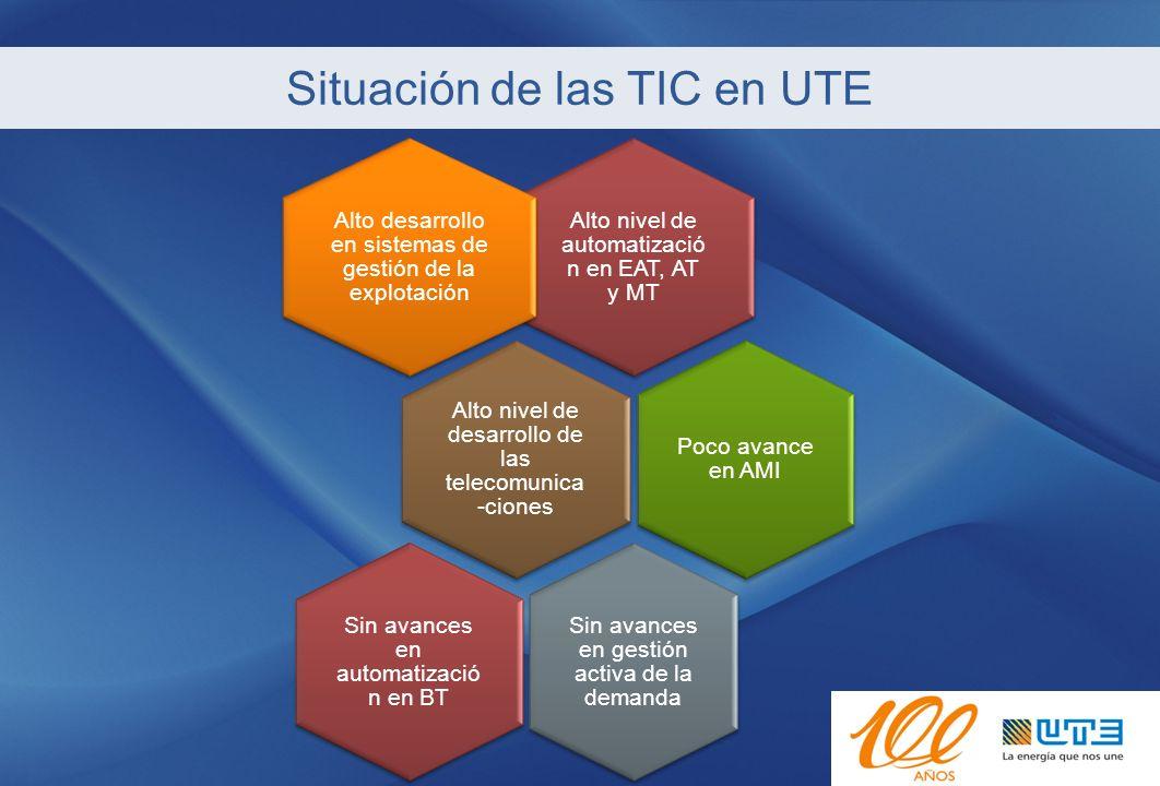Situación de las TIC en UTE