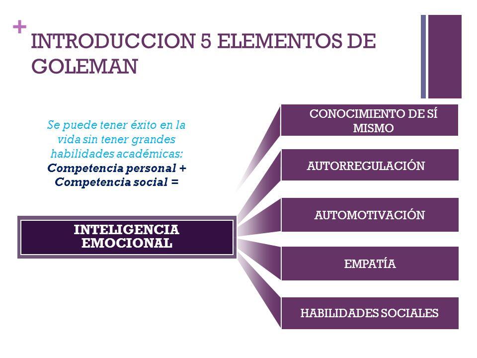 INTRODUCCION 5 ELEMENTOS DE GOLEMAN