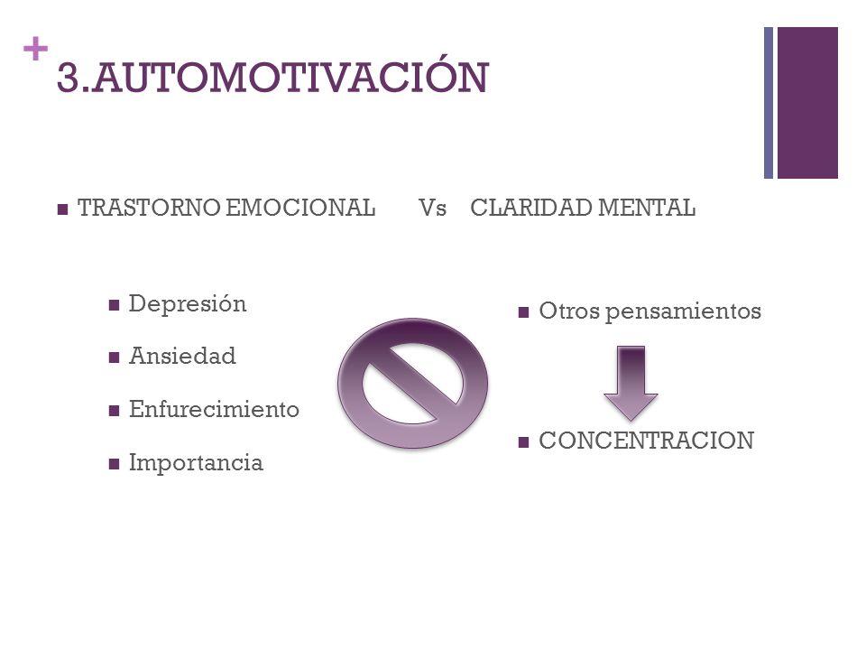 3.AUTOMOTIVACIÓN TRASTORNO EMOCIONAL Vs CLARIDAD MENTAL Depresión