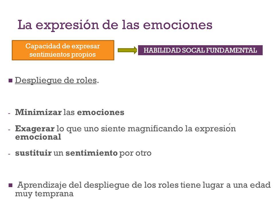 La expresión de las emociones