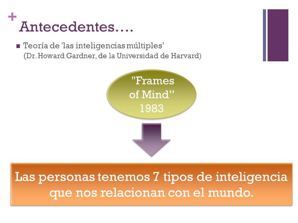 Antecedentes…. Teoría de las inteligencias múltiples' (Dr. Howard Gardner, de la Universidad de Harvard)