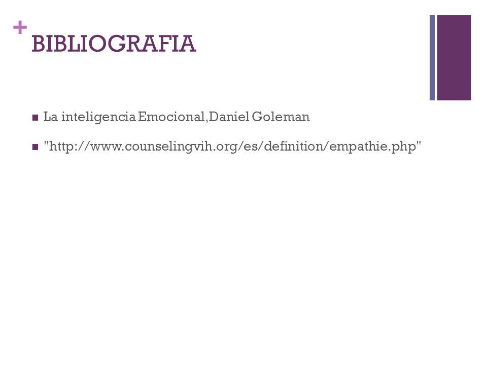 BIBLIOGRAFIA La inteligencia Emocional,Daniel Goleman