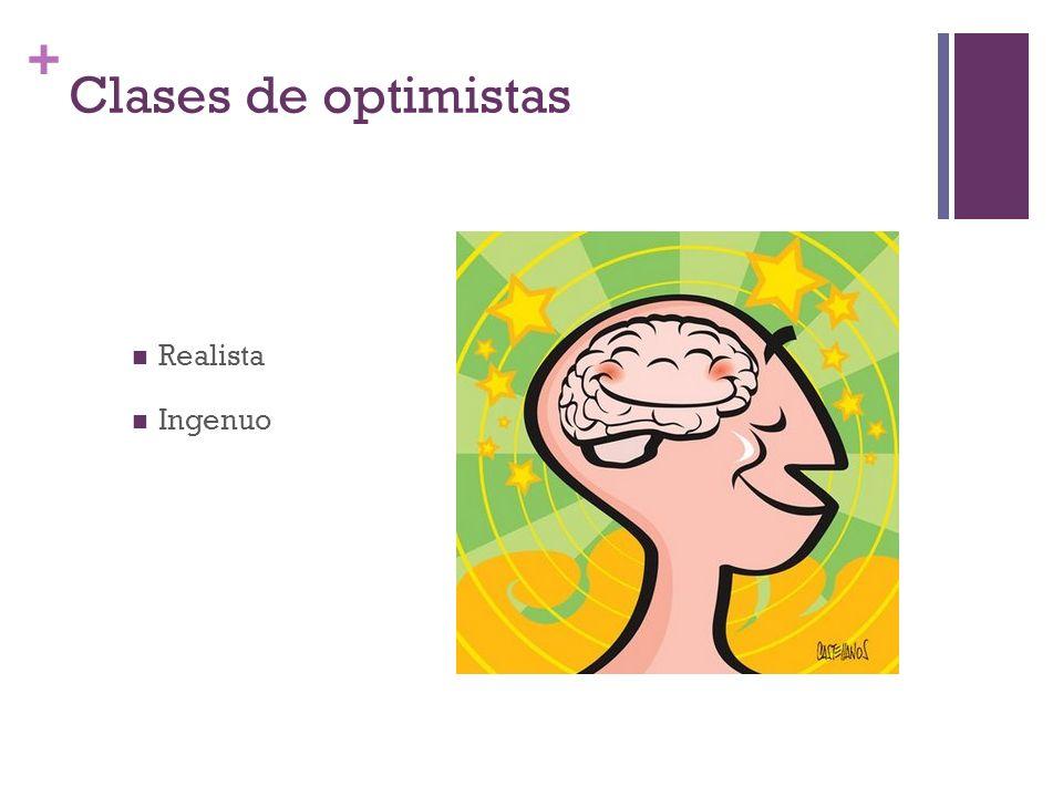 Clases de optimistas Realista Ingenuo