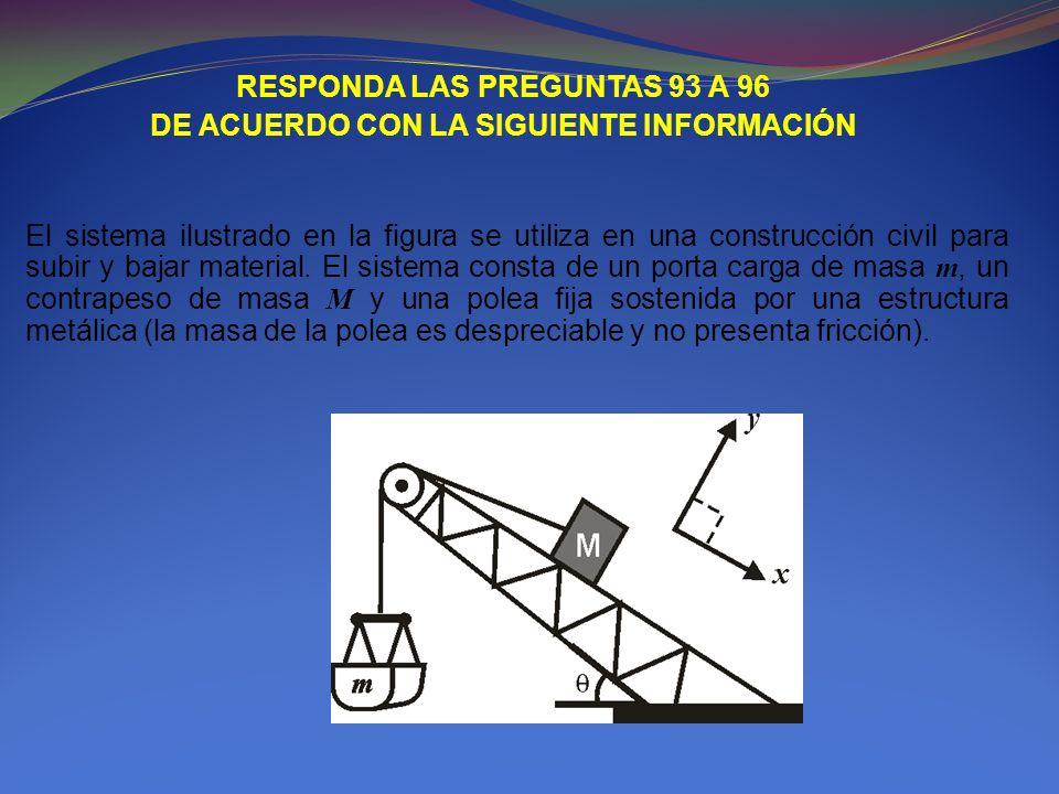 RESPONDA LAS PREGUNTAS 93 A 96 DE ACUERDO CON LA SIGUIENTE INFORMACIÓN