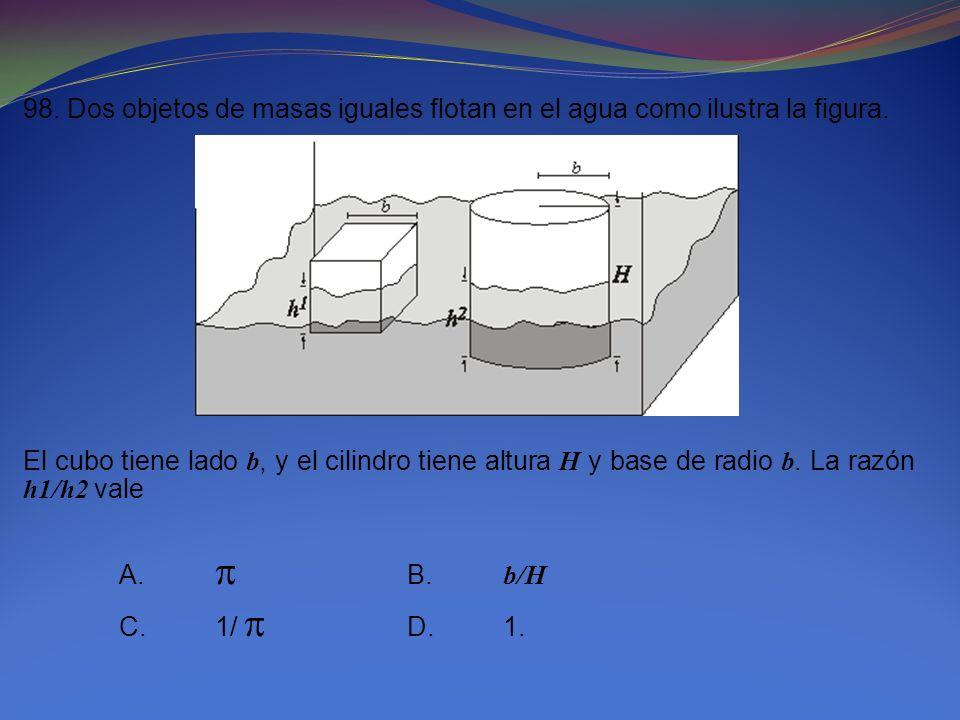 98. Dos objetos de masas iguales flotan en el agua como ilustra la figura.