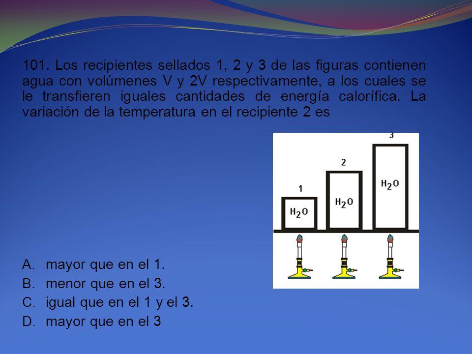 101. Los recipientes sellados 1, 2 y 3 de las figuras contienen agua con volúmenes V y 2V respectivamente, a los cuales se le transfieren iguales cantidades de energía calorífica. La variación de la temperatura en el recipiente 2 es