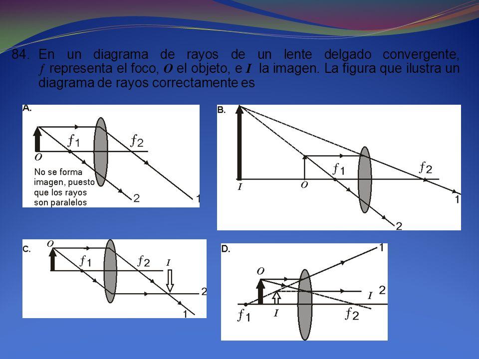 84. En un diagrama de rayos de un lente delgado convergente,  representa el foco, O el objeto, e I la imagen.