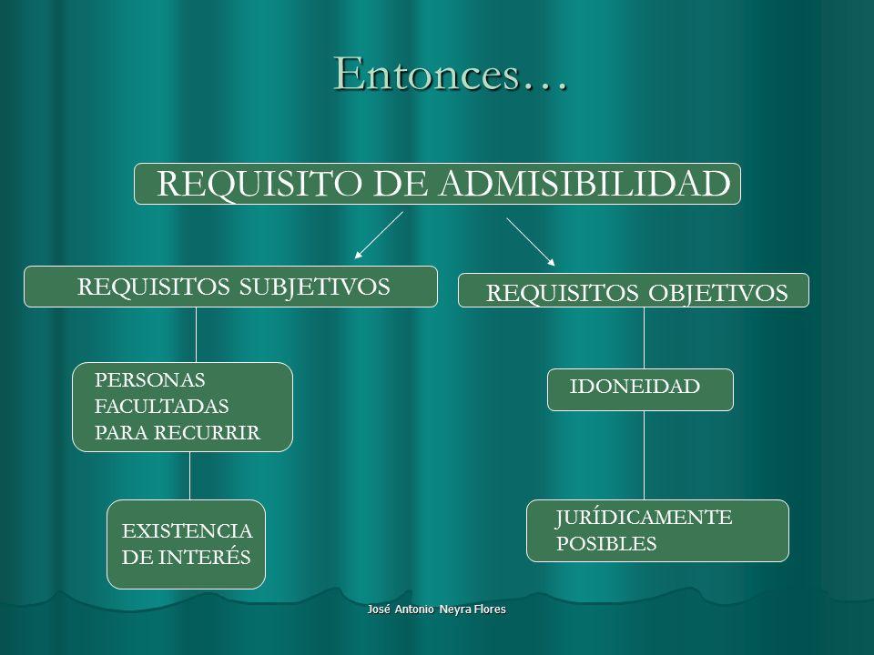Entonces… REQUISITO DE ADMISIBILIDAD REQUISITOS SUBJETIVOS