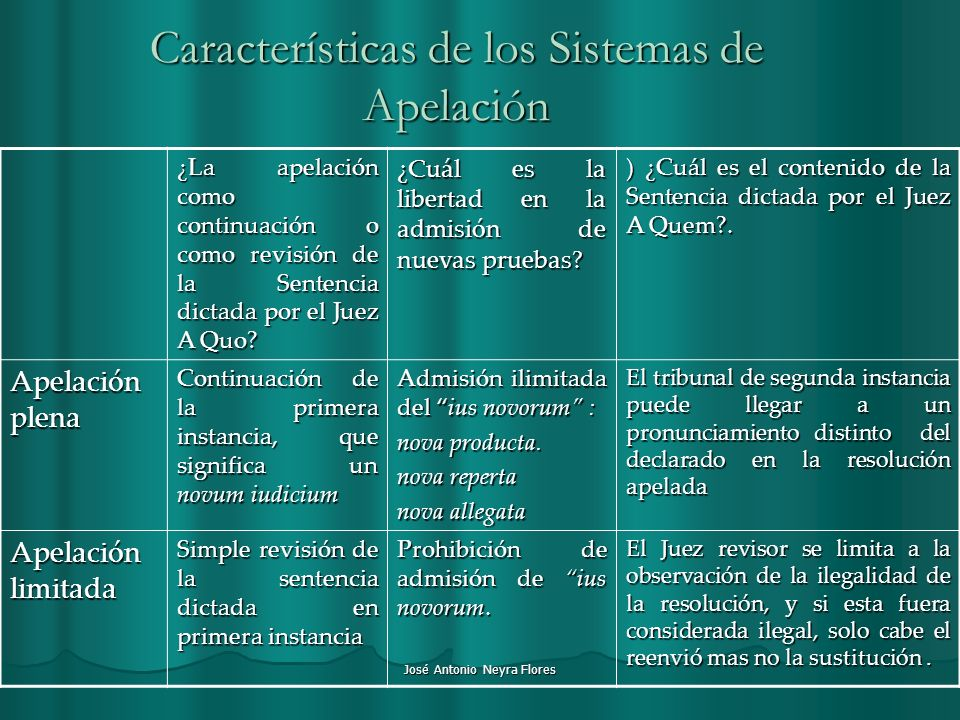 Características de los Sistemas de Apelación