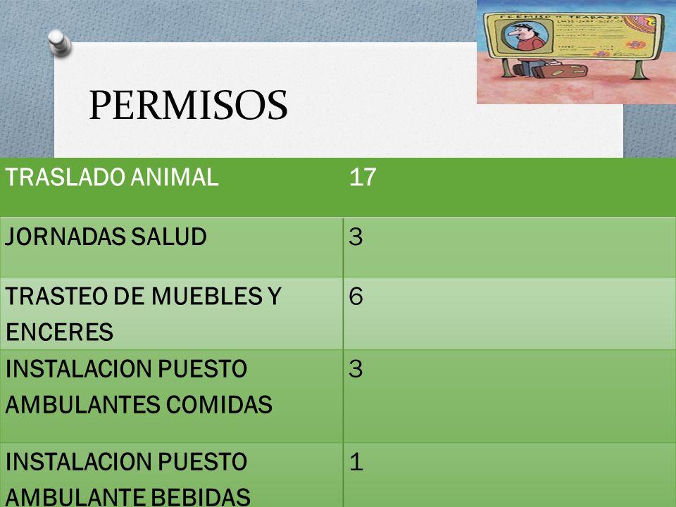 PERMISOS TRASLADO ANIMAL 17 JORNADAS SALUD 3