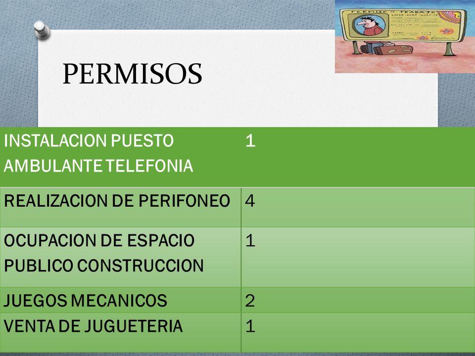 PERMISOS INSTALACION PUESTO AMBULANTE TELEFONIA 1
