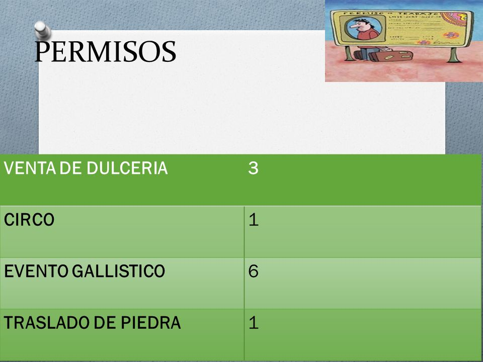 PERMISOS VENTA DE DULCERIA 3 CIRCO 1 EVENTO GALLISTICO 6