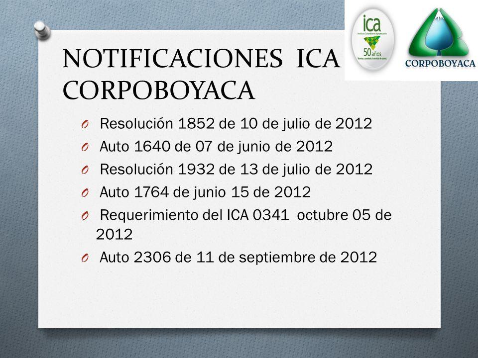 NOTIFICACIONES ICA Y CORPOBOYACA