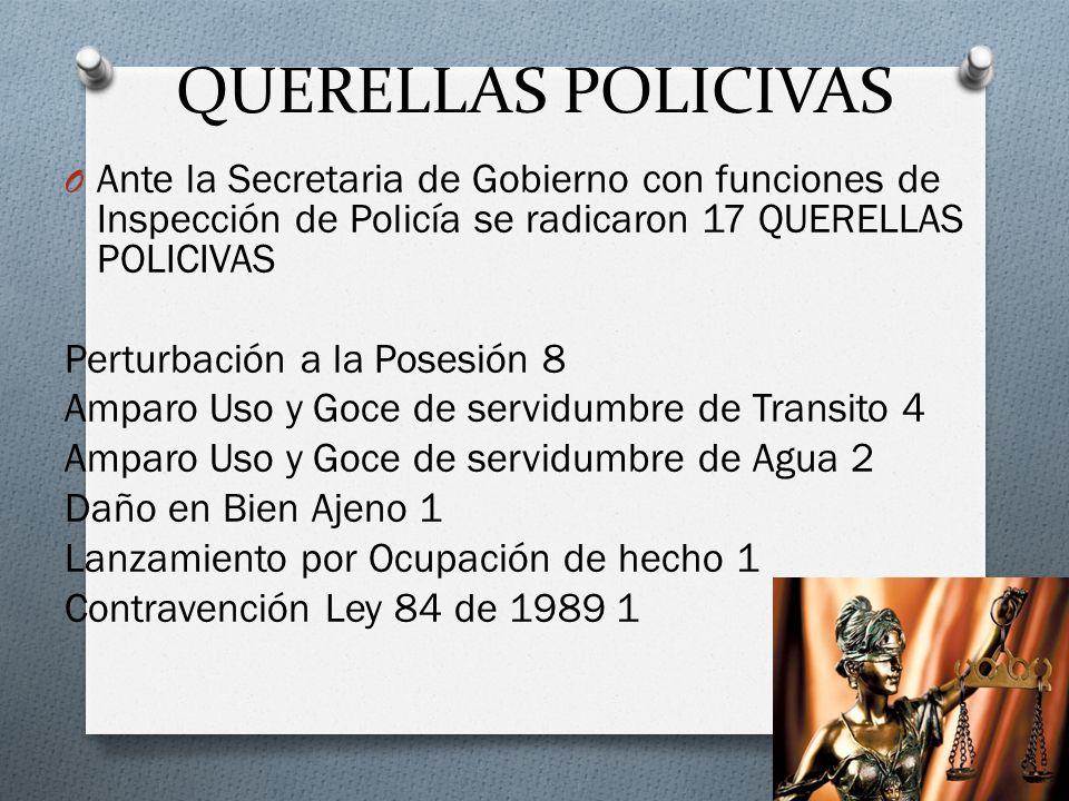 QUERELLAS POLICIVAS Ante la Secretaria de Gobierno con funciones de Inspección de Policía se radicaron 17 QUERELLAS POLICIVAS.