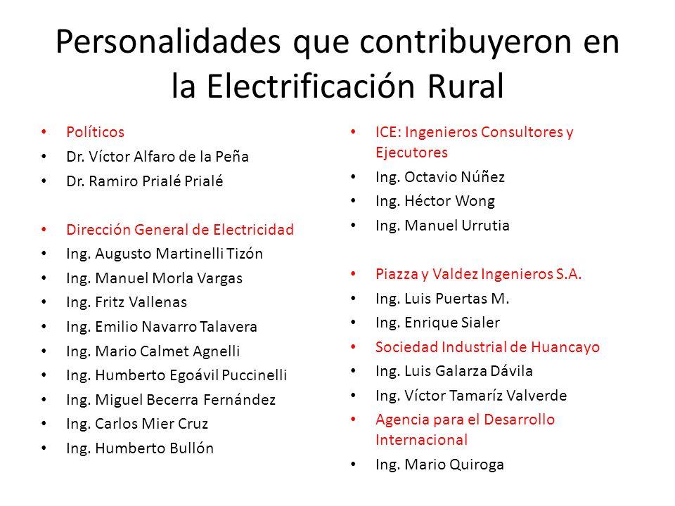 Personalidades que contribuyeron en la Electrificación Rural